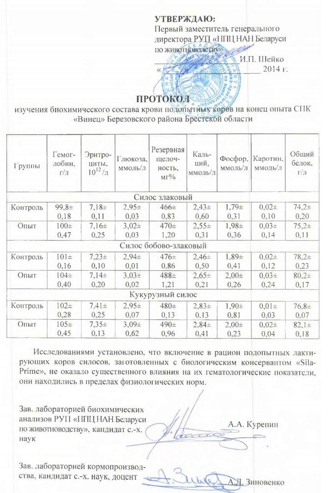 Рокицкий, П.Ф. Биологическая